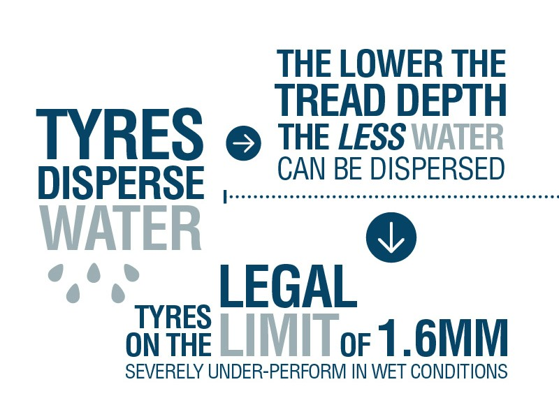 Tyre Safety Month, BMW tyre, MINI tyre, Land Rover tyre, Jaguar tyre, Honda tyre, Volvo tyre, tyre price match, tyre safety, tyre offers