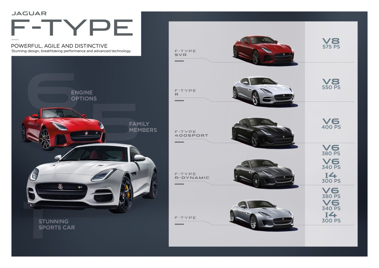 F-TYPE-Model-infographic-bloodline