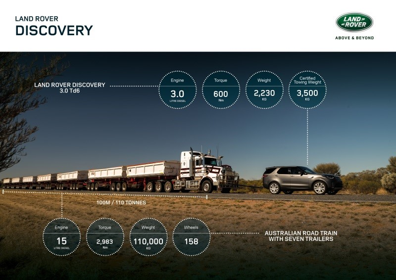 Discovery-pulling-train-header-infographics