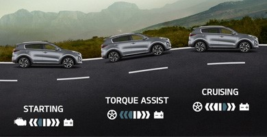 Starting,-Torque-Assist,-Cruising-2