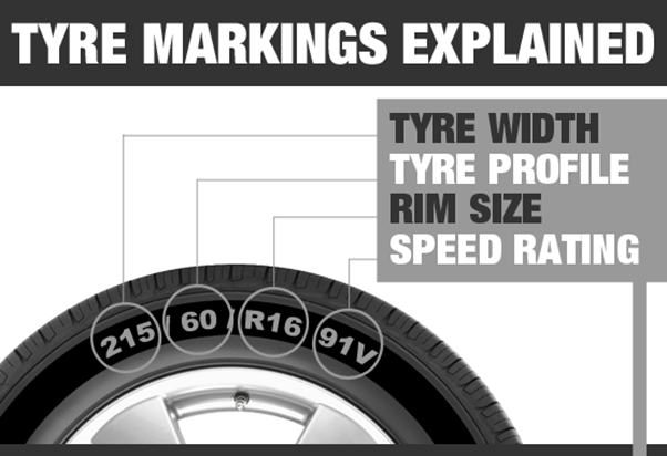 tyre-check-how-to-check